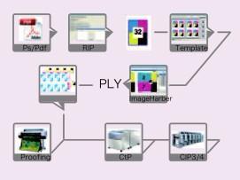 ctp制版的基本流程_CTP流程软件·崭新印通